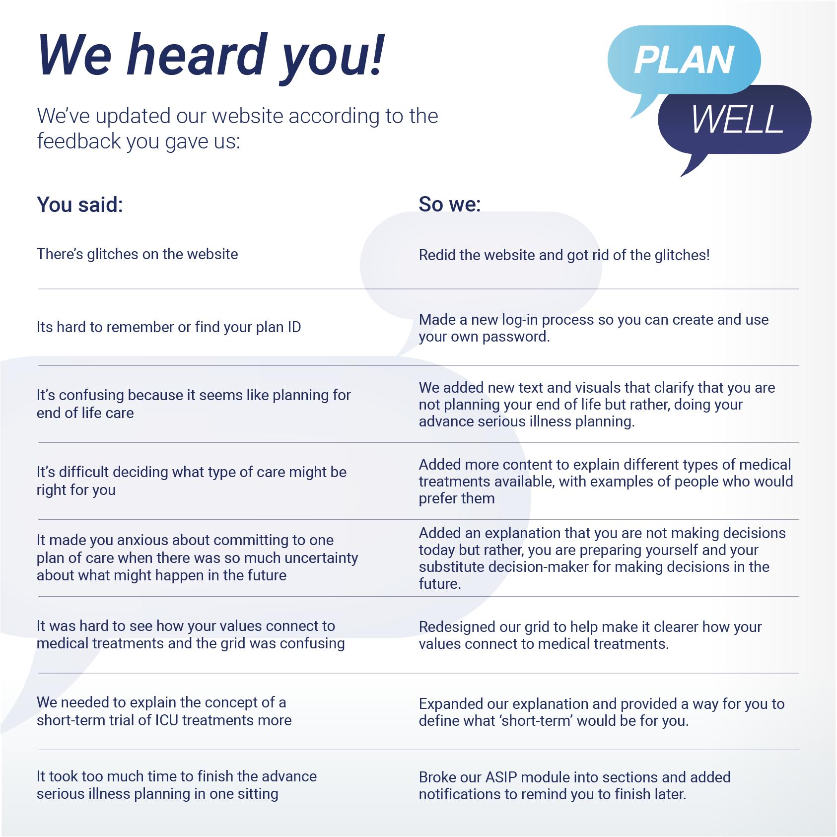 we_heard_you