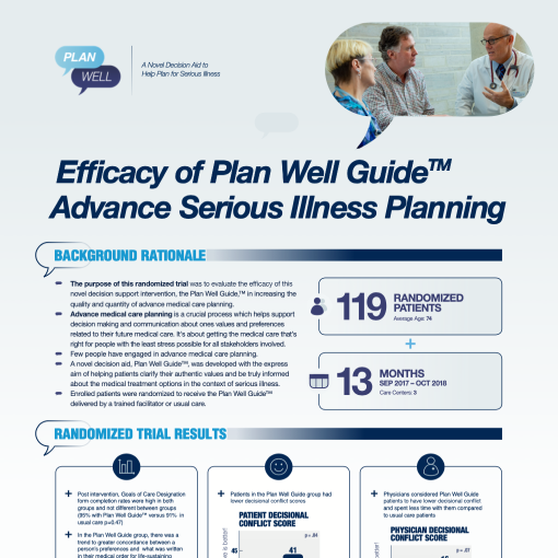 Fact Sheet from our Publication: Efficacy of Plan Well Guide